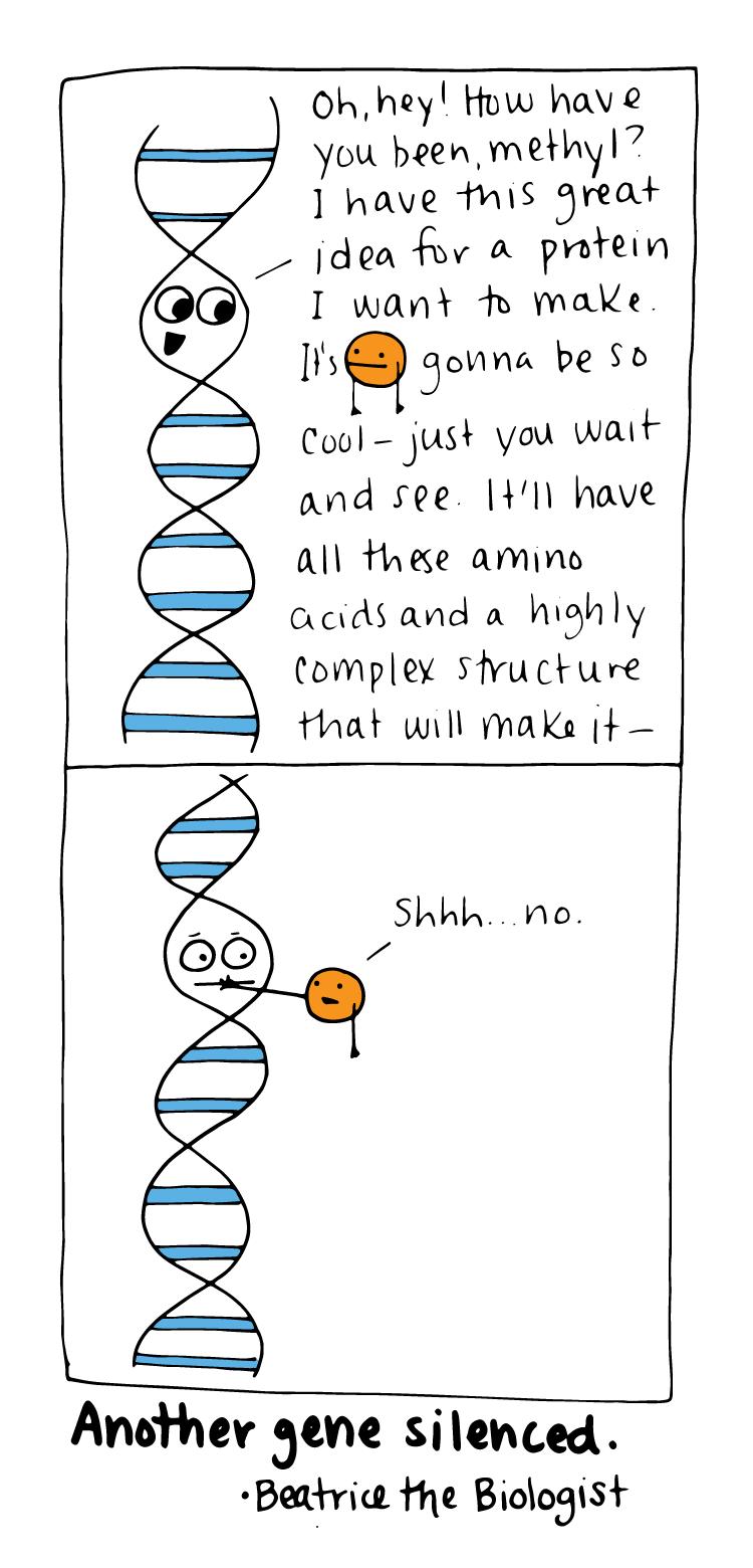 genesilenced