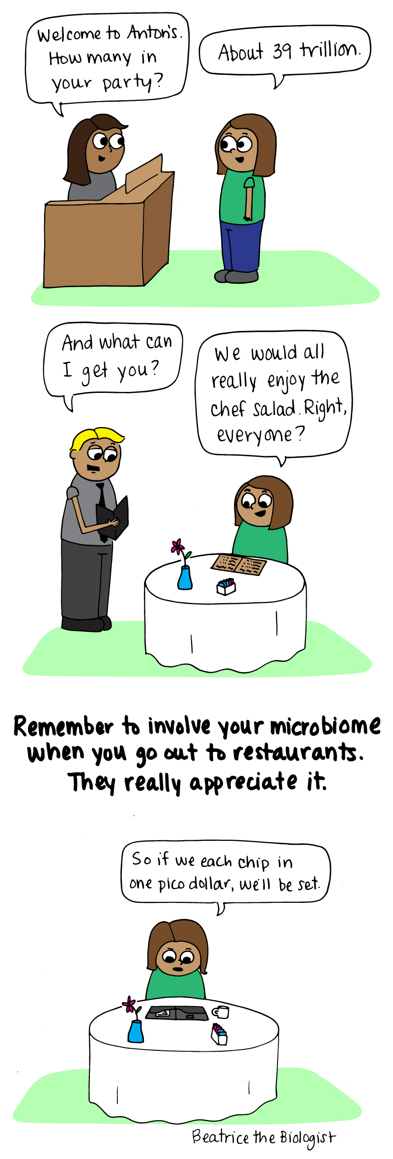 going to a restaurant with your microbiome